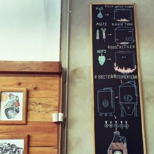 Brew Blackboard